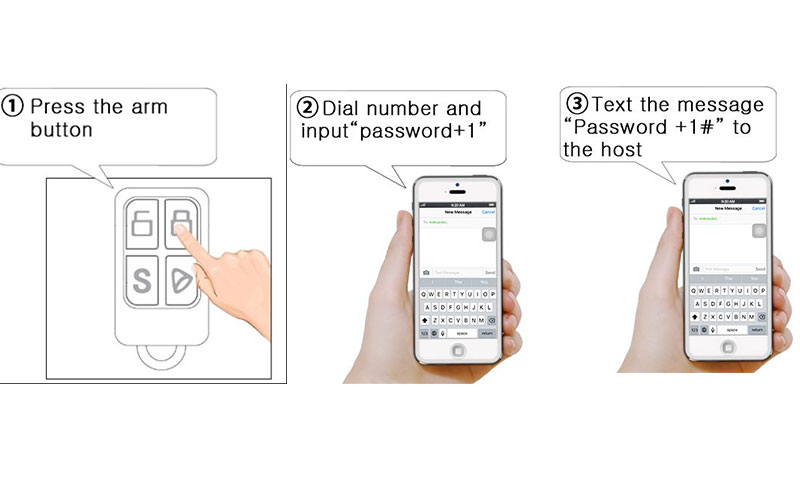 TY-10GDT Tuya Smart Alarm Kit