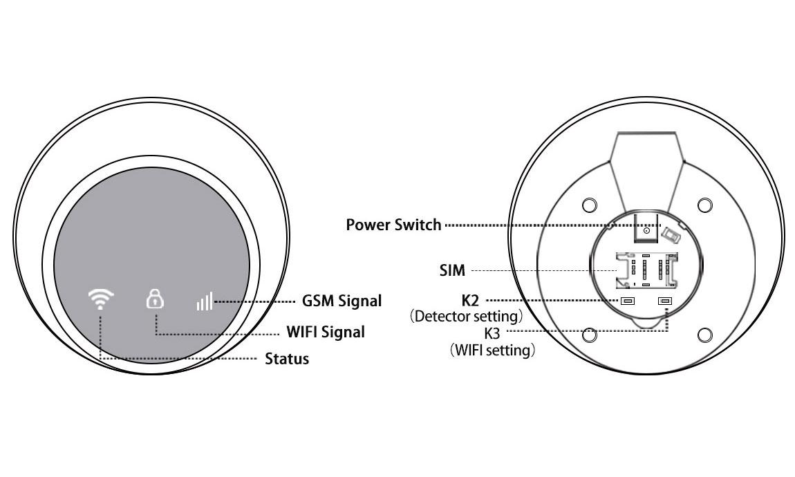 TY-24WT Tuya Smart Alarm Kit